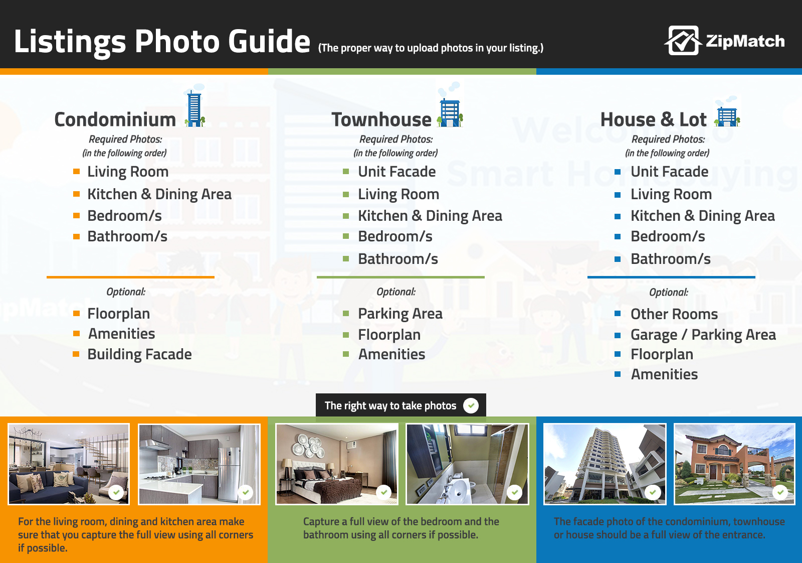 Upload And Create Property Listings At Zipmatch With Bathroom Layout Guide.